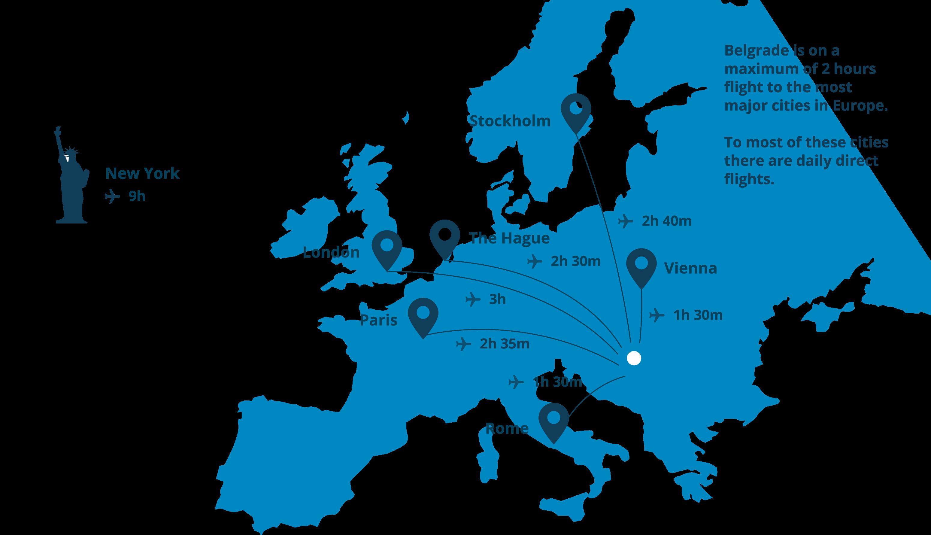 Map of Europe, Belgrade